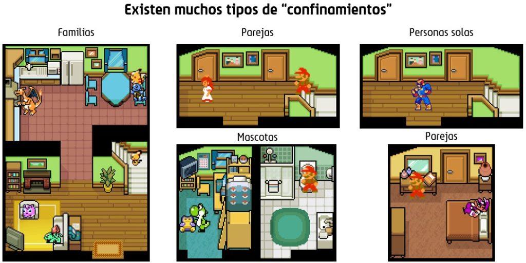 Representación gráfica de los diferentes tipos de confinamiento a los que se enfrentan los usuarios durante el estado de alarma en España