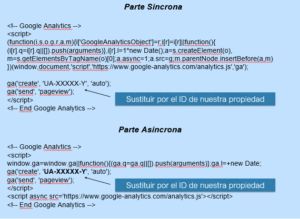 código de implementación google analytics