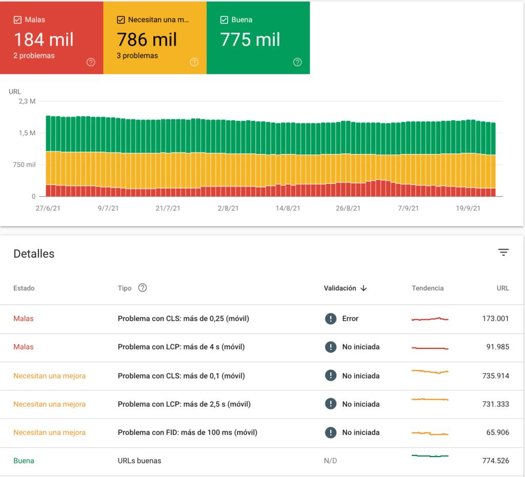 metricas web vitals detalle search console