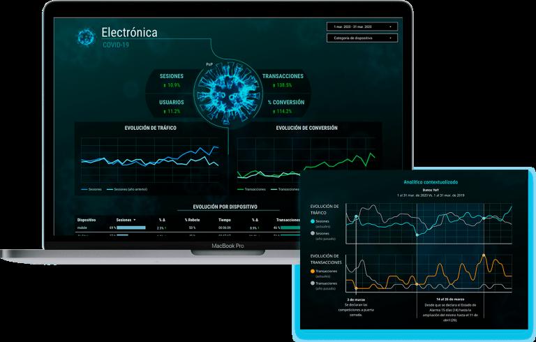 Data Studio realizado durante el análisis